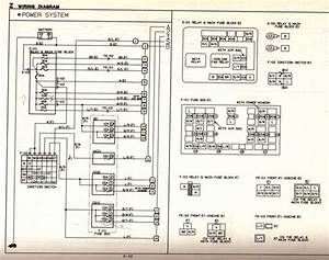 Mazda Miata Fuse Box Diagram  Mazda  Free Engine Image For