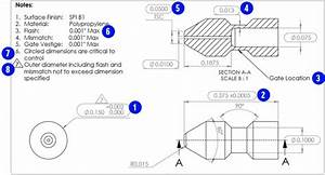 mtd micro molding how to avoid the top 8 micro design With tolerance adjustment dictionary of electronic and engineering terms