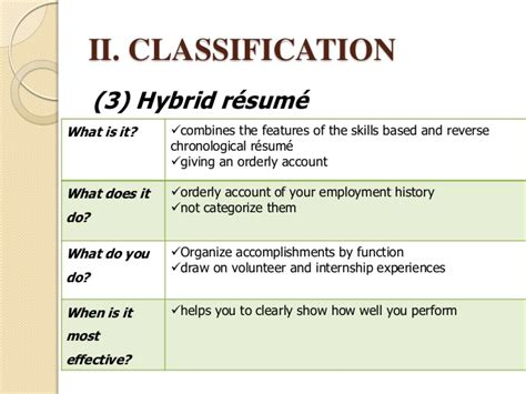 How To Write Your Degree Classification On Cv  First. What Is A Cover Letter Resume. Analyst Resume. Sample Test Engineer Resume. Economics Resume. Ehs Resume Sample. Dance Resume Objective. Paralegal Resume Objective. Resume Sample Applying Job