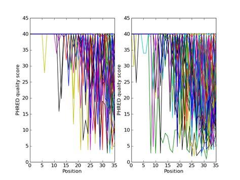 Behavior Modification Miltenberger Pdf by Biopython Tutorial Pdf