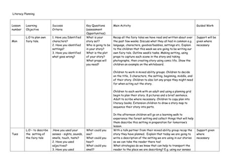 Early Years Cross-curricular Topics Teaching Resources
