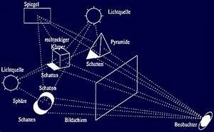 Intensität Berechnen : a filler ray tracing ~ Themetempest.com Abrechnung
