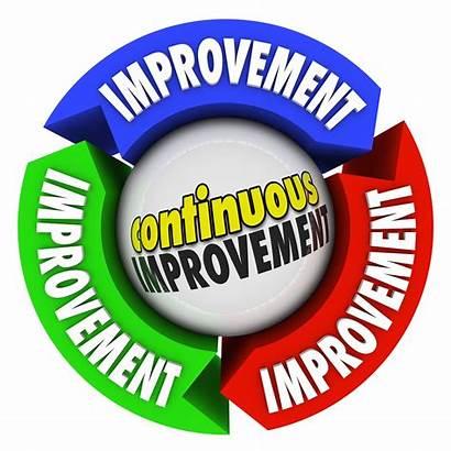 Tqm Management Total Improvement Continuous