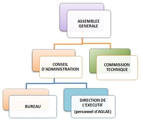 composition bureau association loi 1901 changement de bureau association loi 1901 28 images