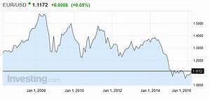 Win Rate Berechnen : kursy walut aktualne rednie kursy walut obcych nbp ~ Themetempest.com Abrechnung