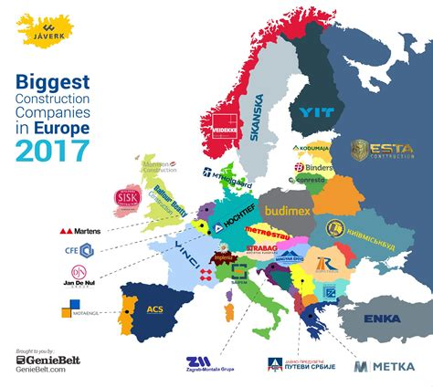 biggest construction companies  europe  geniebelt