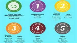 Vignette Voiture Paris : vignette obligatoire pour rouler dans paris c 39 est une mascarade citoyens et francais ~ Maxctalentgroup.com Avis de Voitures
