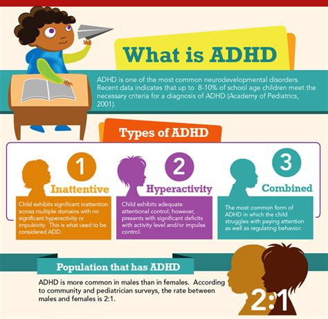 October Is Adhd Awareness Month  Special Needs Resource Blog
