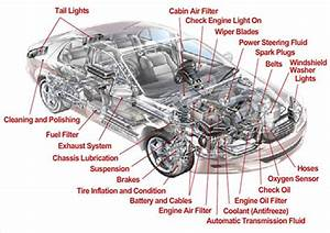Labeled Simple Car Engine Diagram