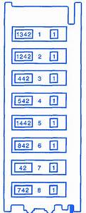 Cadillac Eldorado 2002 Dashboard Fuse Box  Block Circuit Breaker Diagram  U00bb Carfusebox