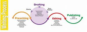Academic Writing Process Essay