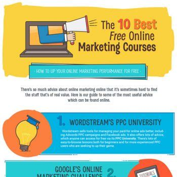 free marketing course infographic best hosting companies