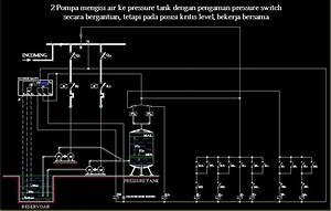 Panel Amf  U0026 Ats  2 Pompa Mengisi Air Ke Pressure Tank Dengan Pengaman Pressure Switch Secara