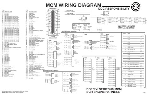 Mcm Diagrama Electronico Detroit Diesel Serie Ddec