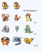 Pokemon Larvesta Evolution Chart Olivero