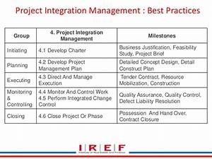 21 integration management With integrated project plan template