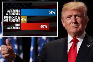 More than half of Americans want Donald Trump to be ...