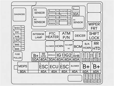 Hyundai Tucson Fuel Cell Fuse Box Diagram