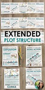Extended Plot Structure Diagram For Any Novel  Grades 7