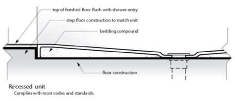 Prefabricated Shower Curbless Units   EZ Able®   Need A Lift? EZable