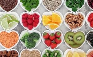 Сколько калорий нужно в день, чтобы похудеть? Калькулятор калорий.