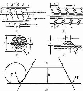 A  Schematic Diagram Of Rib Profile Of Rebar   B  Front