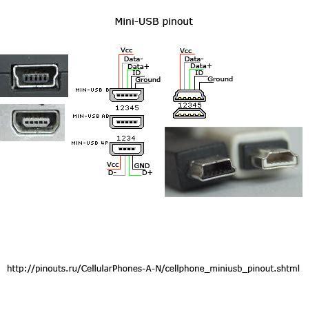 mini usb connector pinout diagram pinouts ru