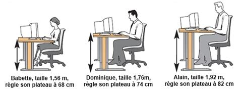hauteur bureau ergonomie qualidesk comment choisir bureau