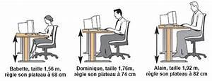 Hauteur D Un Bureau De Travail XZ16 Jornalagora