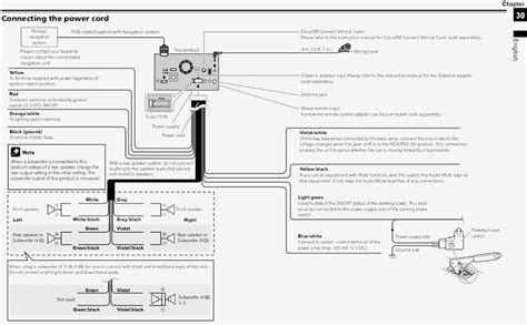 pioneer avh p5900dvd wiring diagram wiring diagram and