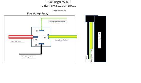 volvo gsi pbycce fuel pump circuitry page