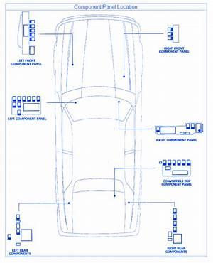 04 Jaguar Fuse Diagram 27875 Centrodeperegrinacion Es