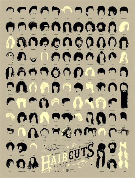 picture  list  hairstyles floyd donaldson journal