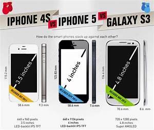 Smartphone Comparison Infographics   Iphone 5