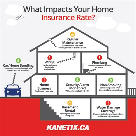 Insurance Price Check - shopping for insurance connect with kanetix to compare
