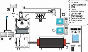 Kium 2 0 Gdi Engine Diagram