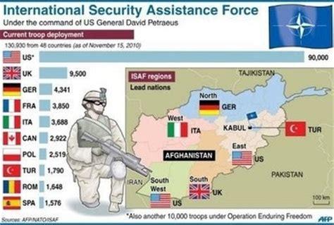 War News Updates Afghanistan War News Updates November