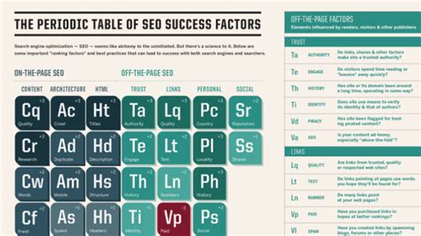 The Best Seo Tools Of 2016