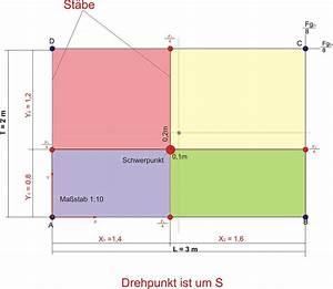 Auflagerkräfte Berechnen : mp forum auflagerkr fte bei einem au ermittigen schwerpunkt matroids matheplanet ~ Themetempest.com Abrechnung