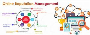 Online Reputation Management (ORM) Company in Chennai ...