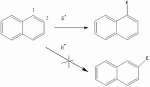 Organic Chemistry Help Online Introduction to Inorganic Chemistry