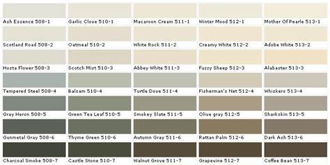 best 25 paint charts ideas on pinterest paint color