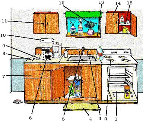pre intermediate vocabulary   kitchen esl lounge