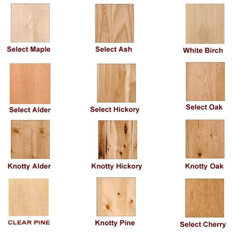 what type of wood is best for kitchen cabinets manufacturer of new and replacement kitchen cabinet doors