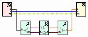 File Colour-wiring Sw Cross Switch Svg