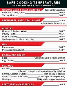 Fda Safe Cooking Temperatures