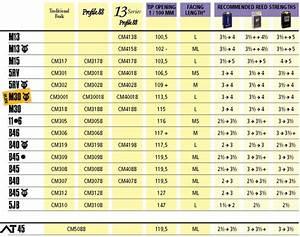 Trombone Mouthpiece Chart Vandoren Traditional B Flat Clarinet Mouthpieces Best Buy