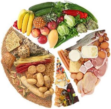cuisine pour sportif perdre du ventre un ventre plat grâce à une alimentation