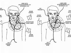 Apple Patent Hints At  U0026 39 Bone Conduction U0026 39  Headphones