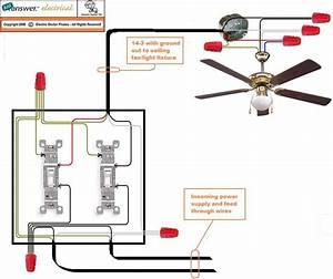 Ceiling fan wall switch wiring diagram diagrams